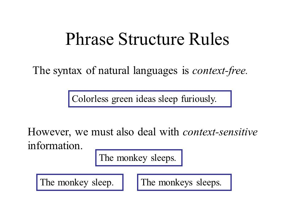 Phrase Structure Rules The syntax of natural languages is context-free.
