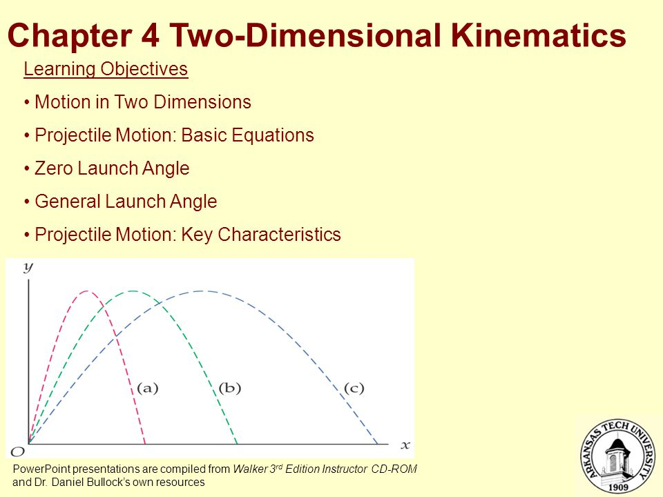 Chapter 4 Two-Dimensional Kinematics PowerPoint presentations are compiled from Walker 3 rd Edition Instructor CD-ROM and Dr. Daniel Bullock's own res