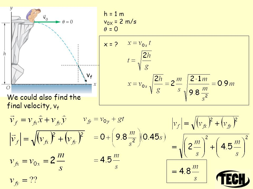 h = 1 m v 0X = 2 m/s  = 0 x = We could also find the final velocity, v f vfvf
