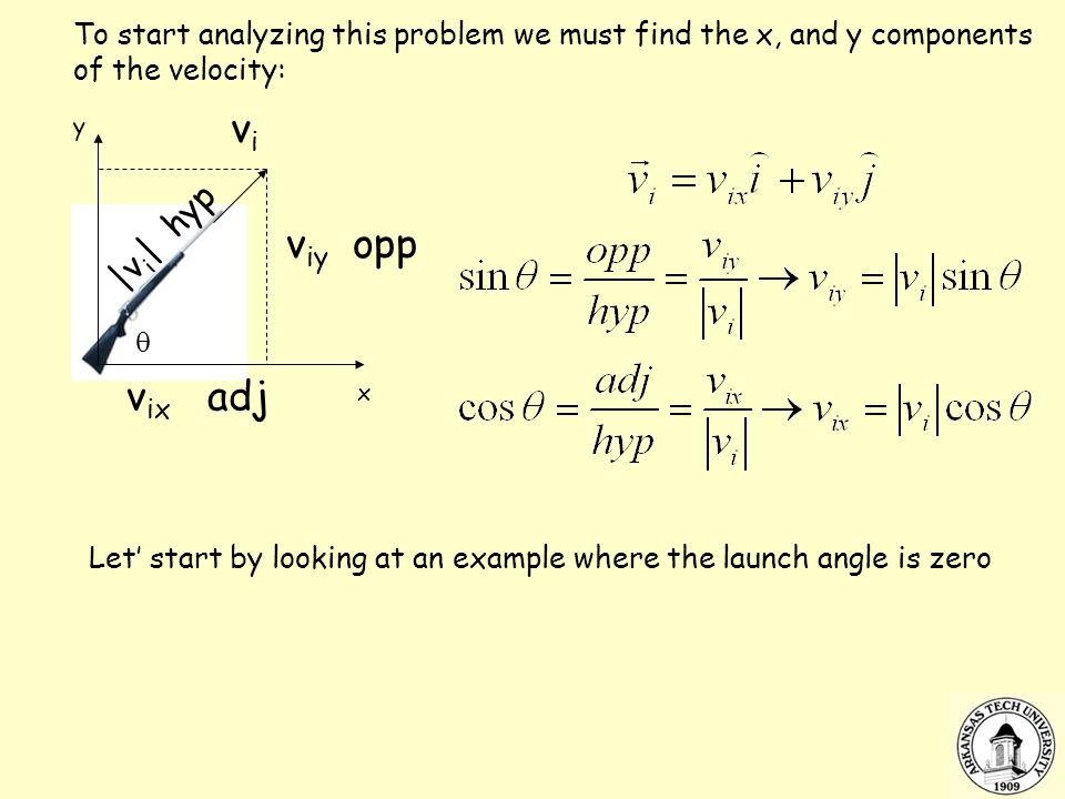 x y  vivi v iy opp v ix adj |v i | hyp To start analyzing this problem we must find the x, and y components of the velocity: Let' start by looking at an example where the launch angle is zero
