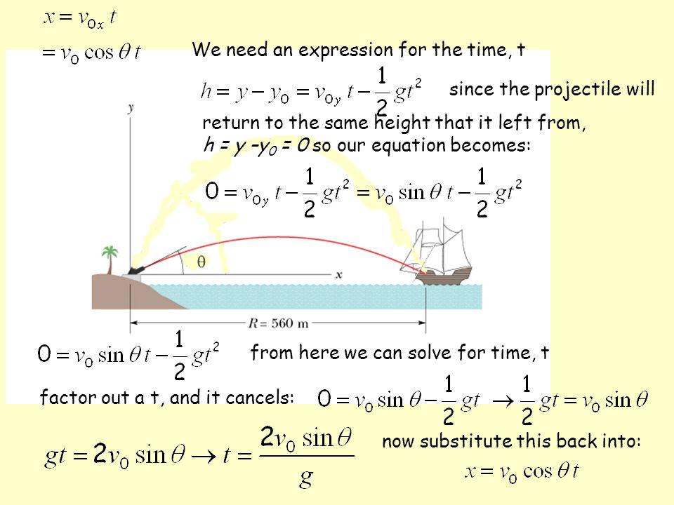 since the projectile will return to the same height that it left from, h = y –y 0 = 0 so our equation becomes: from here we can solve for time, t factor out a t, and it cancels: now substitute this back into: