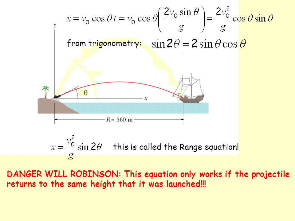 from trigonometry: this is called the Range equation.