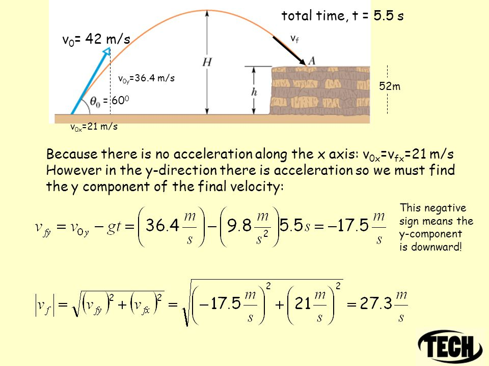 v 0 = 42 m/s = 60 0 total time, t = 5.5 s v 0y =36.4 m/s v 0x =21 m/s 52m Because there is no acceleration along the x axis: v 0x =v fx =21 m/s Howeve