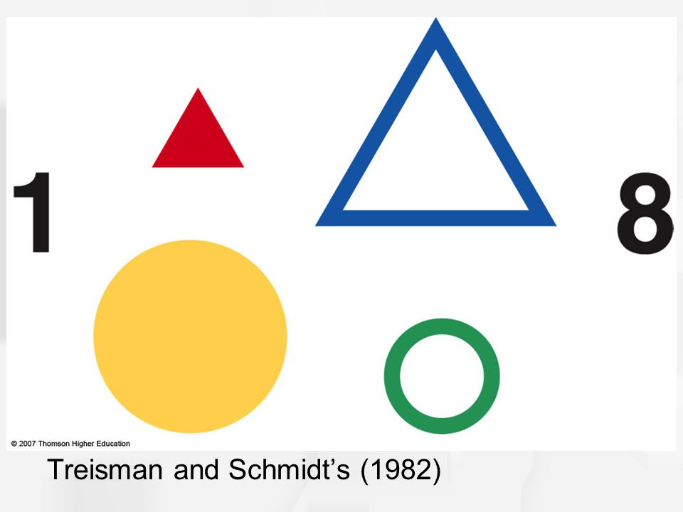 Treisman and Schmidt's (1982)