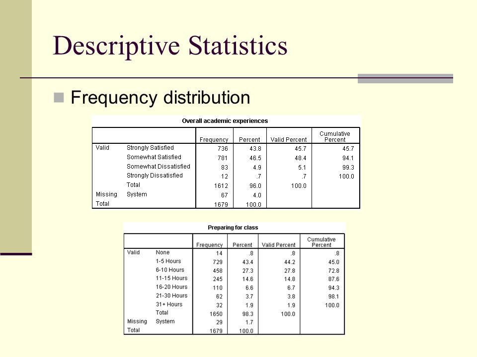 Descriptive Statistics Frequency distribution