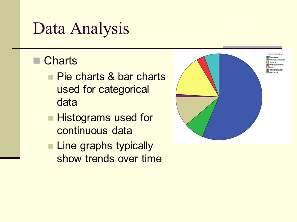 Data Analysis Other descriptive statistics Mean preferred, uses all of the data Median ordinal data open-ended scale outliers Mode nominal data