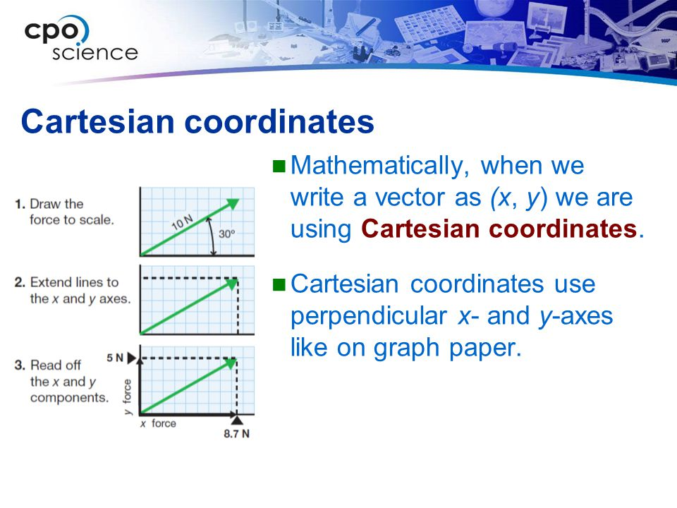Cartesian coordinates Mathematically, when we write a vector as (x, y) we are using Cartesian coordinates.