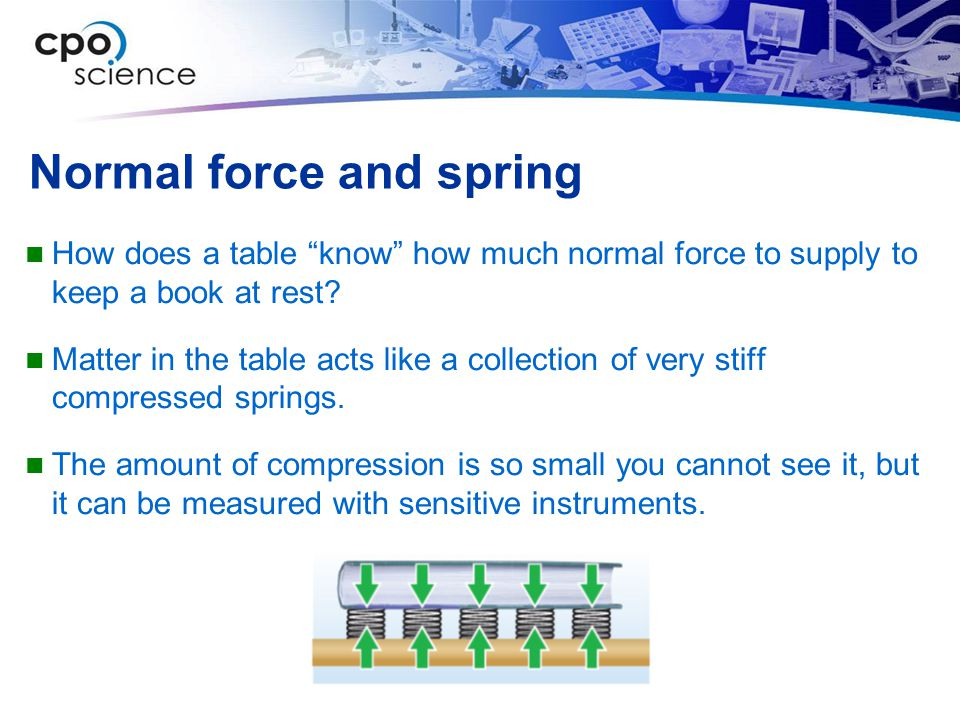 Normal force and spring How does a table know how much normal force to supply to keep a book at rest.