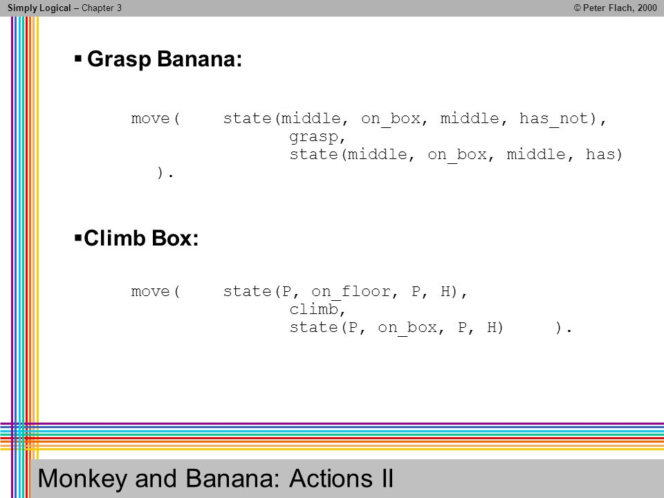 Simply Logical – Chapter 3© Peter Flach, 2000 Monkey and Banana: Actions II  Grasp Banana: move(state(middle, on_box, middle, has_not), grasp, state(middle, on_box, middle, has) ).