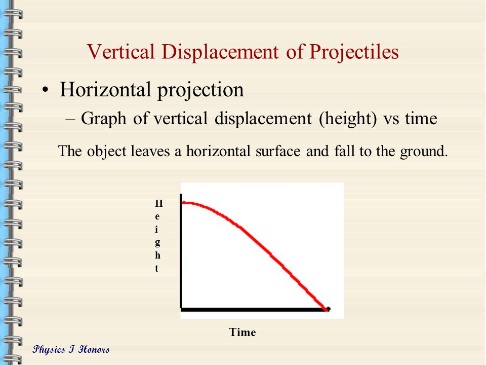 Physics I Honors Vertical Displacement of Projectiles Vertical Projection and Projection at an Angle –graph of vertical displacement (height) v time T