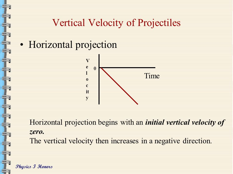 Physics I Honors Vertical Velocity of Projectiles Vertical Projection and Projection at an Angle Time V e l o c it y 0 For objects projected directly