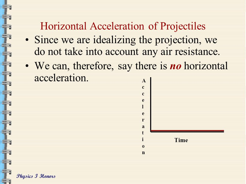 Physics I Honors Vertical Velocity of Projectiles Horizontal projection Time V e l o c it y 0 Horizontal projection begins with an initial vertical ve