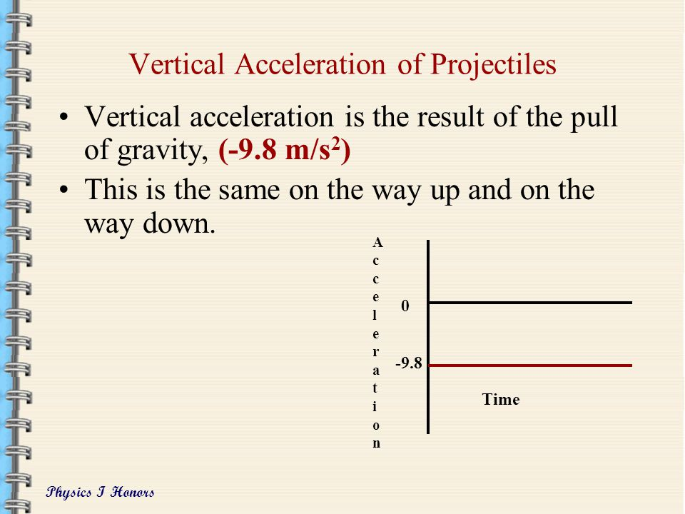 Physics I Honors Horizontal Acceleration of Projectiles Since we are idealizing the projection, we do not take into account any air resistance. We can