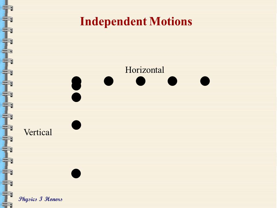 Physics I Honors Independent Motions Horizontal Vertical