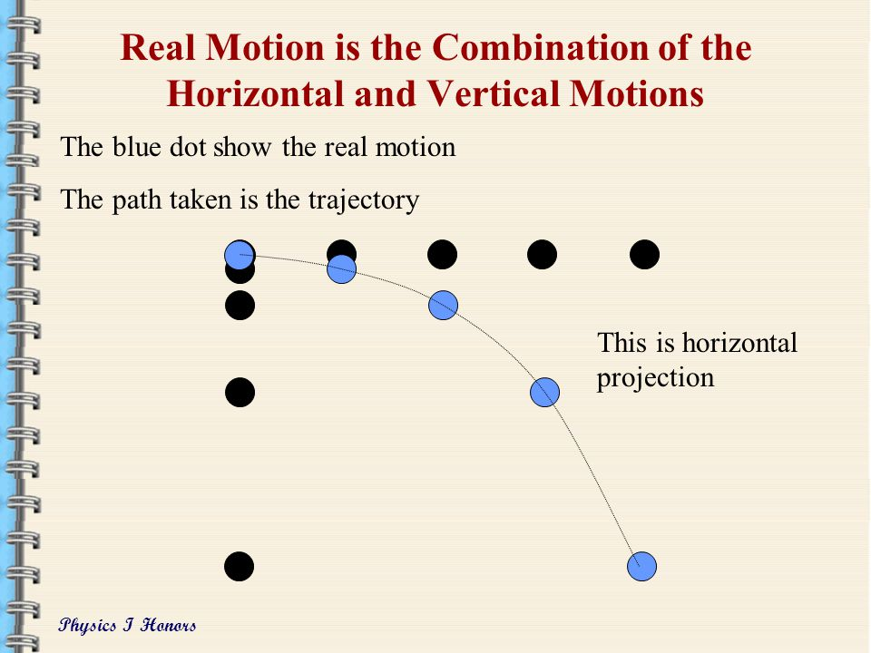 Physics I Honors Real Motion is the Combination of the Horizontal and Vertical Motions The blue dot show the real motion The path taken is the trajectory This is horizontal projection