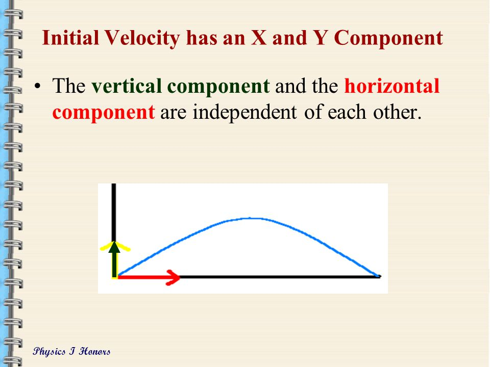 Physics I Honors Initial Velocity – V Along the Trajectory Angular projection - The initial velocity is the resultant of adding the two vector quantit