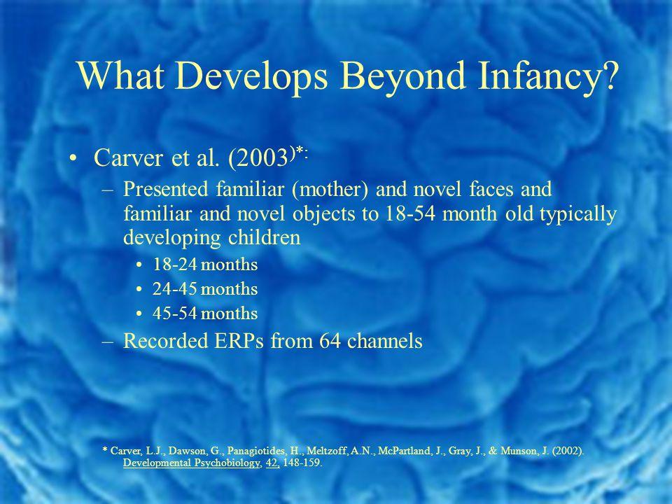 What Develops Beyond Infancy. Carver et al.