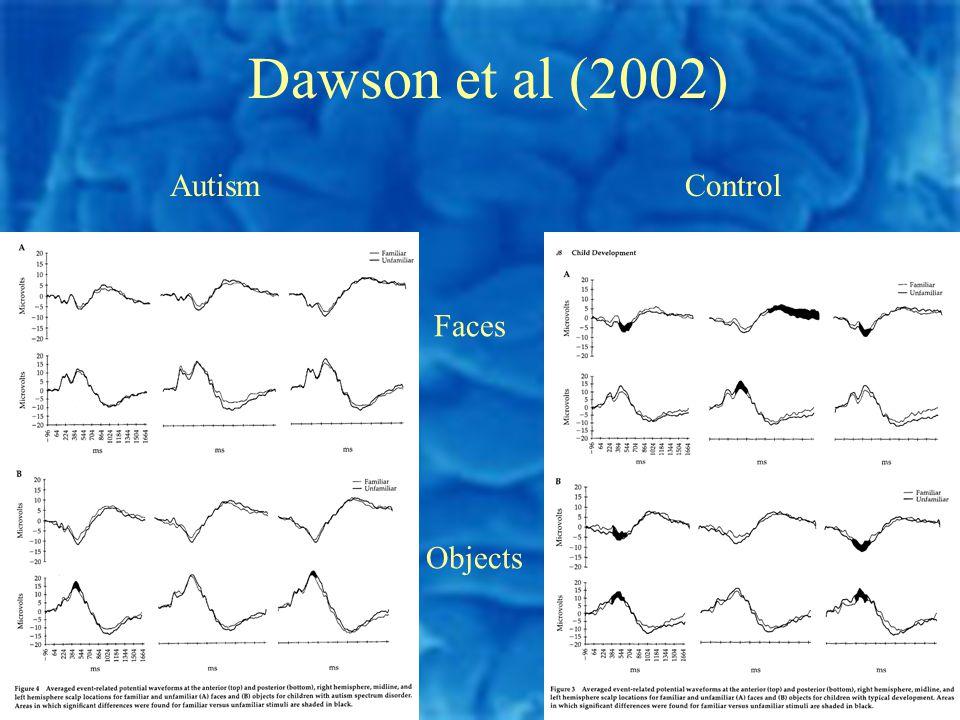 Dawson et al (2002) ControlAutism Faces Objects