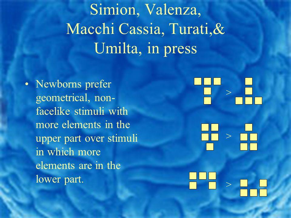 Simion, Valenza, Macchi Cassia, Turati,& Umilta, in press Newborns prefer geometrical, non- facelike stimuli with more elements in the upper part over stimuli in which more elements are in the lower part.