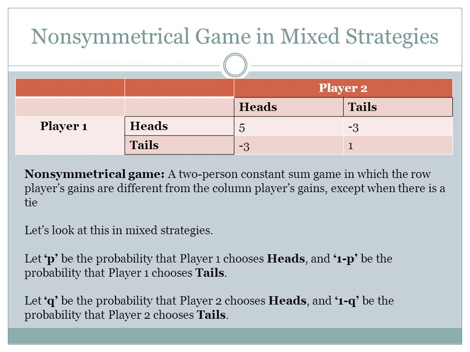 Nonsymmetrical Game in Mixed Strategies Player 2 HeadsTails Player 1Heads5-3 Tails-31 Nonsymmetrical game: A two-person constant sum game in which the