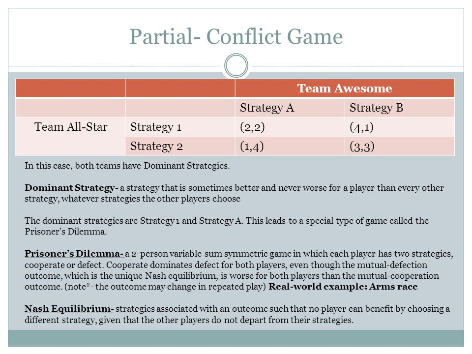Partial- Conflict Game Team Awesome Strategy AStrategy B Team All-StarStrategy 1(2,2)(4,1) Strategy 2(1,4)(3,3) In this case, both teams have Dominant