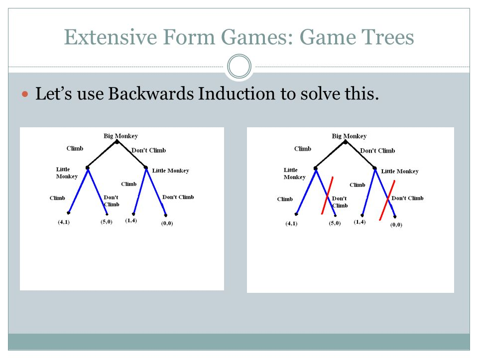Extensive Form Games: Game Trees Let's use Backwards Induction to solve this.