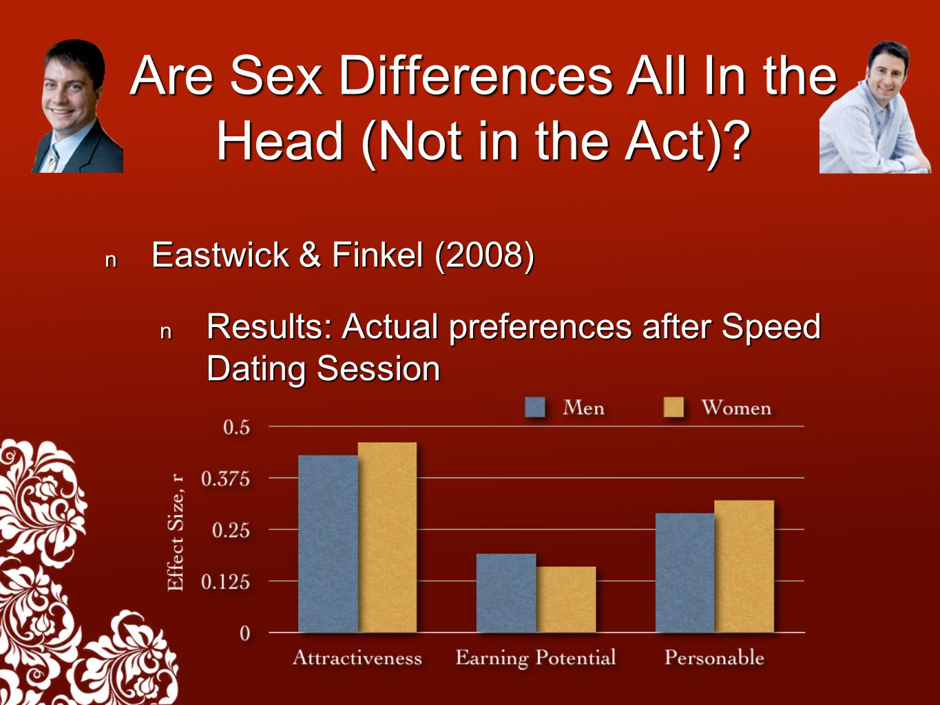 Are Sex Differences All In the Head (Not in the Act)? Eastwick & Finkel (2008) Eastwick & Finkel (2008) Results: Actual preferences after Speed Dating