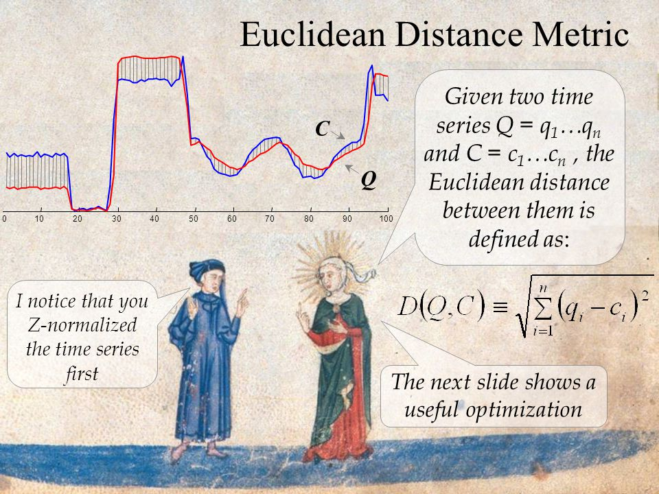 Euclidean Distance Metric 0102030405060708090100 Q C Given two time series Q = q 1 …q n and C = c 1 …c n, the Euclidean distance between them is defined as : I notice that you Z-normalized the time series first The next slide shows a useful optimization