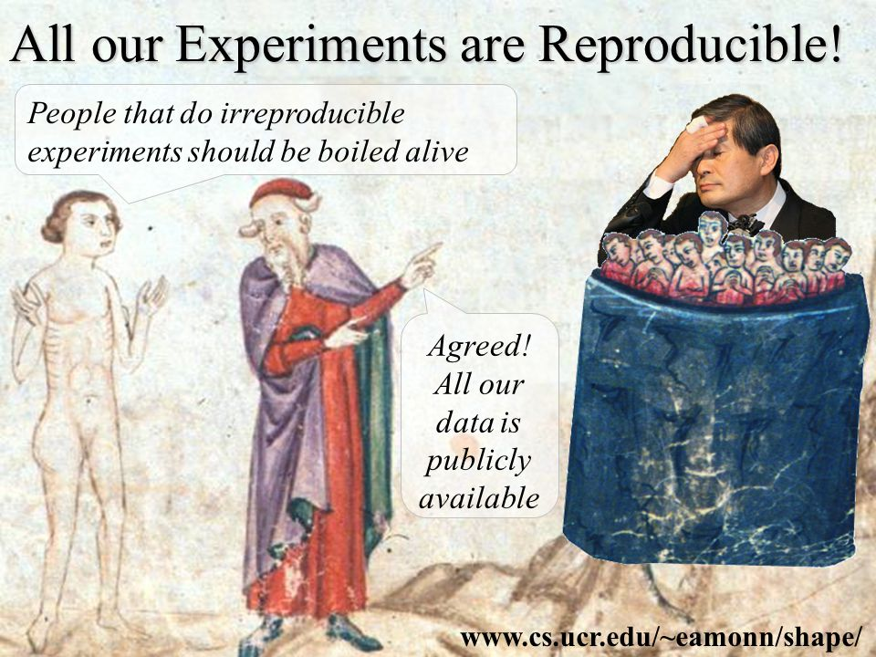 All our Experiments are Reproducible.