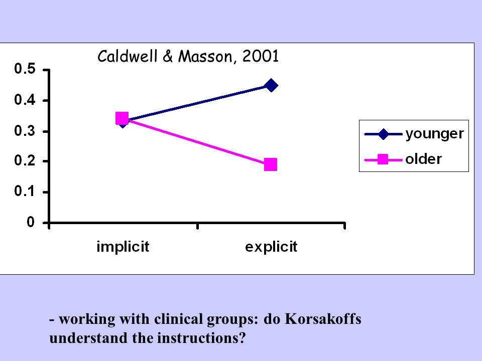 Inclusion condition: probability target response = C + (1-C)U C = explicit component; U = implicit component Exclusion condition: probability target response = (1 - C)U