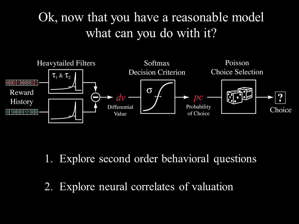 1.Explore second order behavioral questions 2.Explore neural correlates of valuation Ok, now that you have a reasonable model what can you do with it?