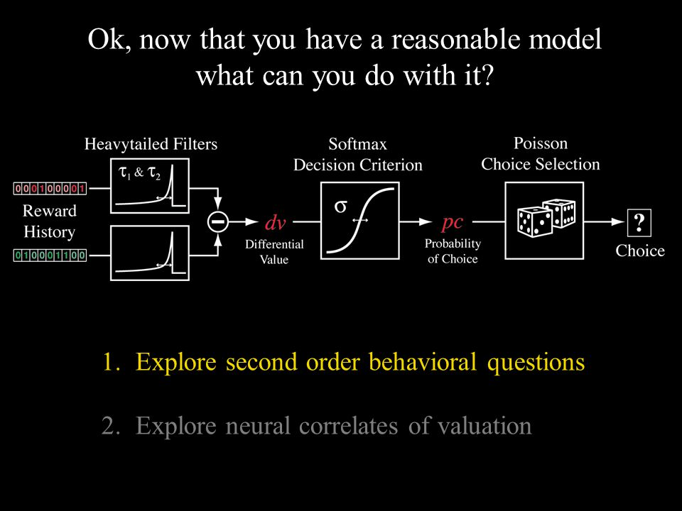 1.Explore second order behavioral questions 2.Explore neural correlates of valuation Ok, now that you have a reasonable model what can you do with it