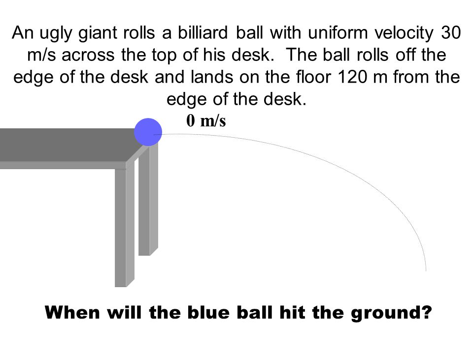 An ugly giant rolls a billiard ball with uniform velocity 30 m/s across the top of his desk.