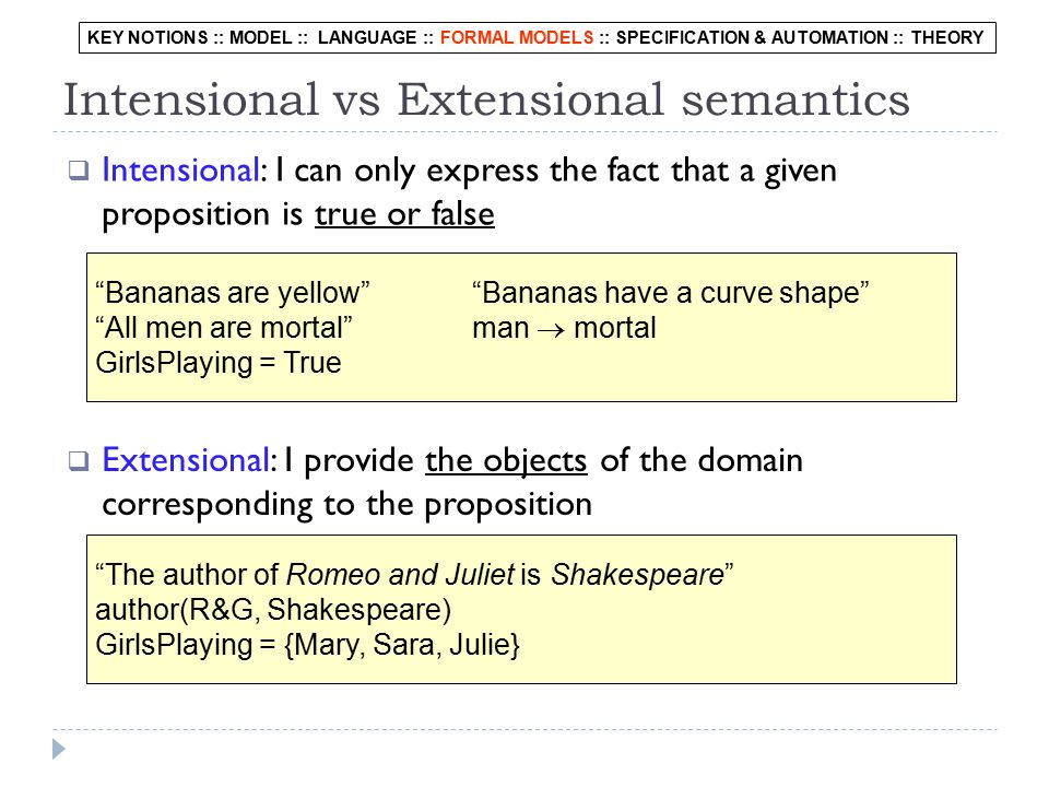The author of Romeo and Juliet is Shakespeare author(R&G, Shakespeare) GirlsPlaying = {Mary, Sara, Julie} Bananas are yellow Bananas have a curve shape All men are mortal man  mortal GirlsPlaying = True Intensional vs Extensional semantics  Intensional: I can only express the fact that a given proposition is true or false  Extensional: I provide the objects of the domain corresponding to the proposition KEY NOTIONS :: MODEL :: LANGUAGE :: FORMAL MODELS :: SPECIFICATION & AUTOMATION :: THEORY