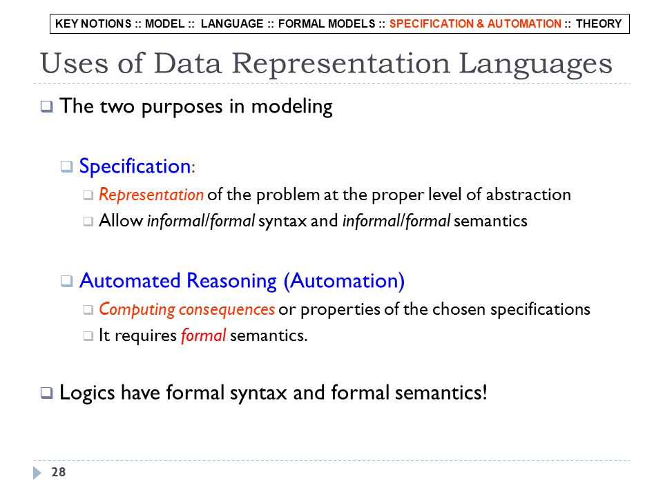 28 Uses of Data Representation Languages  The two purposes in modeling  Specification :  Representation of the problem at the proper level of abstraction  Allow informal/formal syntax and informal/formal semantics  Automated Reasoning (Automation)  Computing consequences or properties of the chosen specifications  It requires formal semantics.