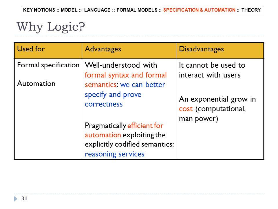 31 Why Logic.
