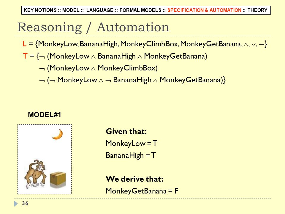 36 Reasoning / Automation L = {MonkeyLow, BananaHigh, MonkeyClimbBox, MonkeyGetBanana, , ,  } T = {  (MonkeyLow  BananaHigh  MonkeyGetBanana)  (MonkeyLow  MonkeyClimbBox)  (  MonkeyLow   BananaHigh  MonkeyGetBanana)} MODEL#1 Given that: MonkeyLow = T BananaHigh = T We derive that: MonkeyGetBanana = F KEY NOTIONS :: MODEL :: LANGUAGE :: FORMAL MODELS :: SPECIFICATION & AUTOMATION :: THEORY