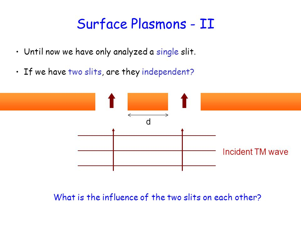 Surface Plasmons - II Until now we have only analyzed a single slit. If we have two slits, are they independent? What is the influence of the two slit