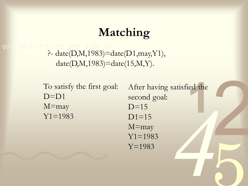 Matching ?- date(D,M,1983)=date(D1,may,Y1), date(D,M,1983)=date(15,M,Y). To satisfy the first goal: D=D1 M=may Y1=1983 After having satisfied the seco