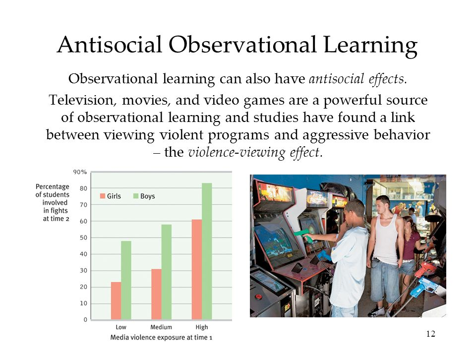 12 Antisocial Observational Learning Observational learning can also have antisocial effects. Television, movies, and video games are a powerful sourc