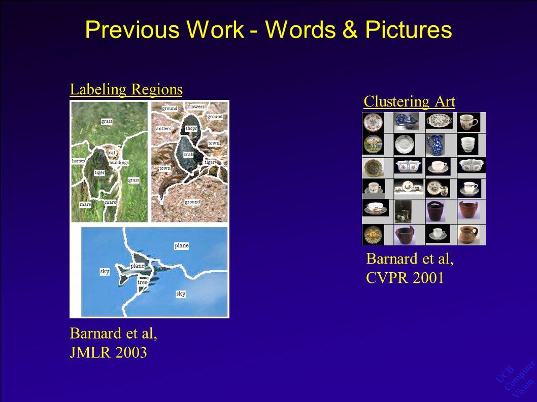 UCB Computer Vision Previous Work - Words & Pictures Barnard et al, CVPR 2001 Clustering Art Barnard et al, JMLR 2003 Labeling Regions