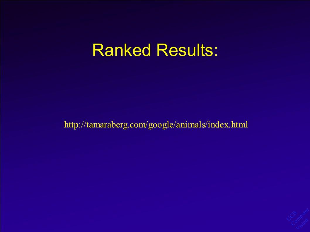 UCB Computer Vision Ranked Results: http://tamaraberg.com/google/animals/index.html