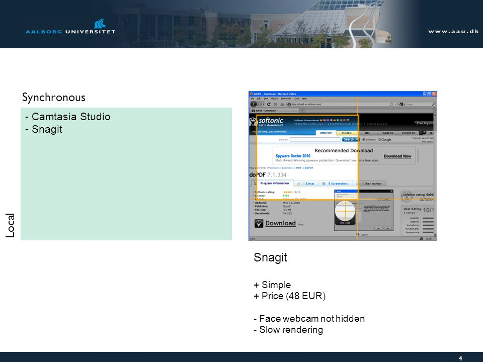 4 Synchronous - Camtasia Studio - Snagit Local Snagit + Simple + Price (48 EUR) - Face webcam not hidden - Slow rendering