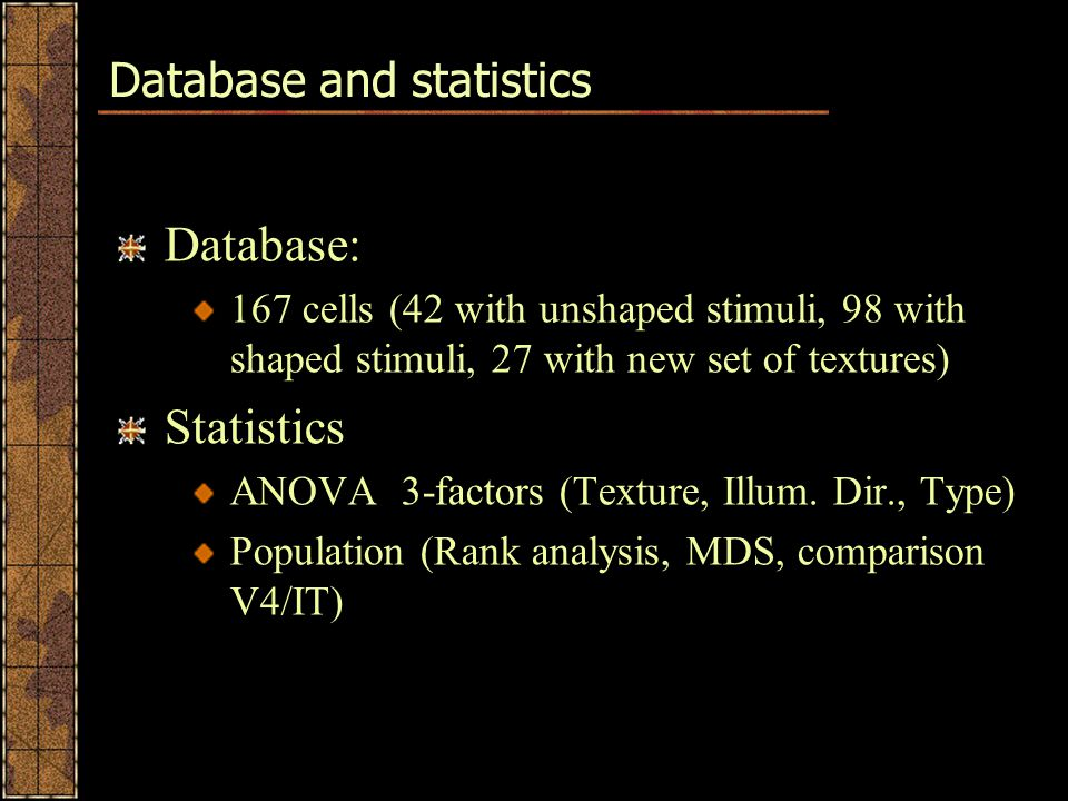 Database and statistics Database: 167 cells (42 with unshaped stimuli, 98 with shaped stimuli, 27 with new set of textures) Statistics ANOVA 3-factors (Texture, Illum.