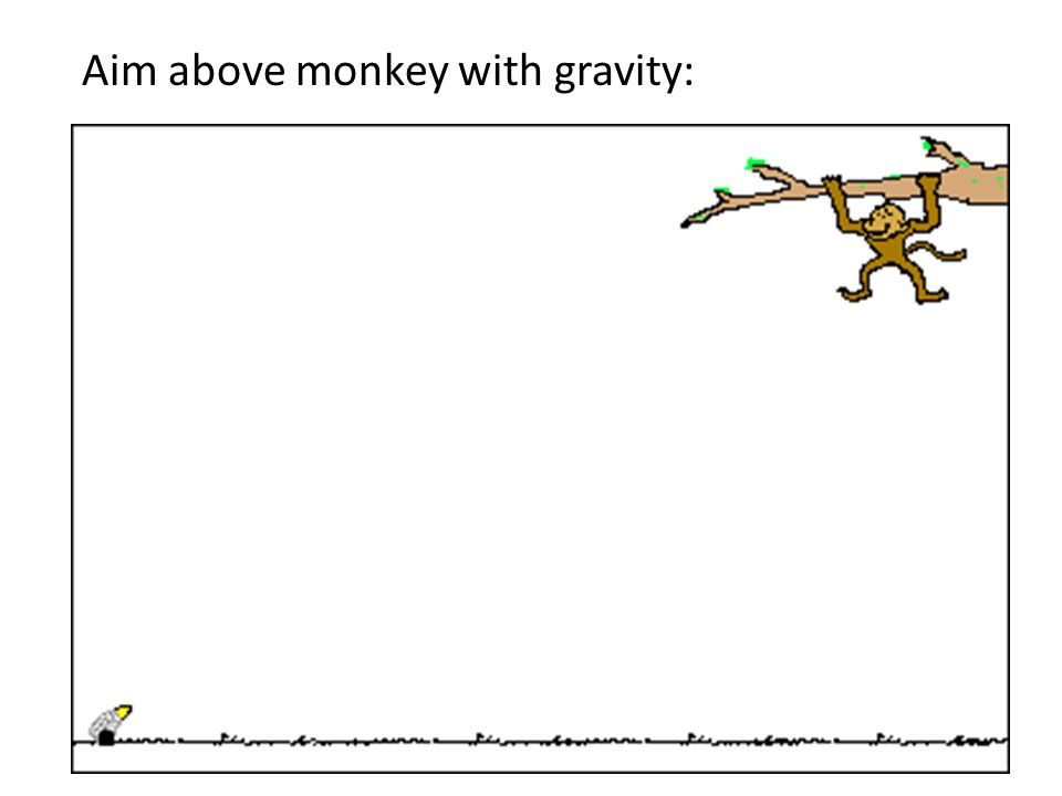 Aim at monkey with no gravity: