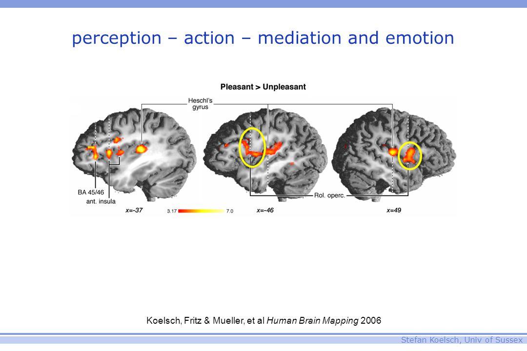 Stefan Koelsch, Univ of Sussex Koelsch, Fritz & Mueller, et al Human Brain Mapping 2006 perception – action – mediation and emotion