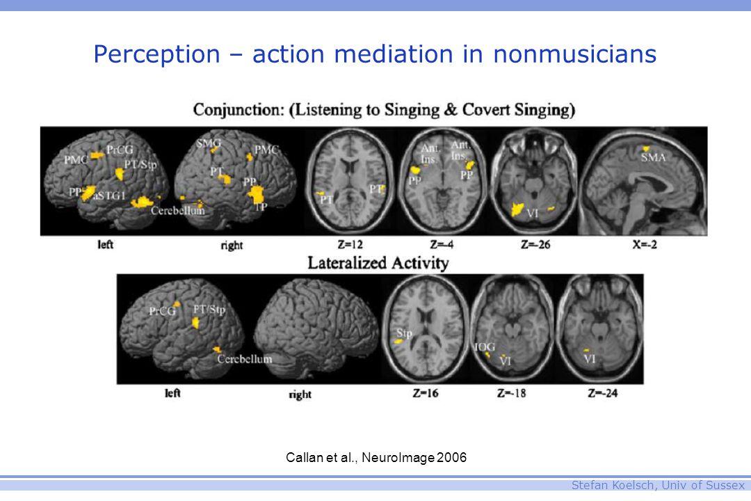 Stefan Koelsch, Univ of Sussex Perception – action mediation in nonmusicians Callan et al., NeuroImage 2006