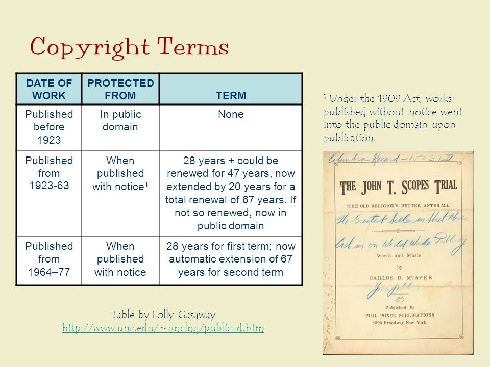 Copyright Terms 1 Under the 1909 Act, works published without notice went into the public domain upon publication.