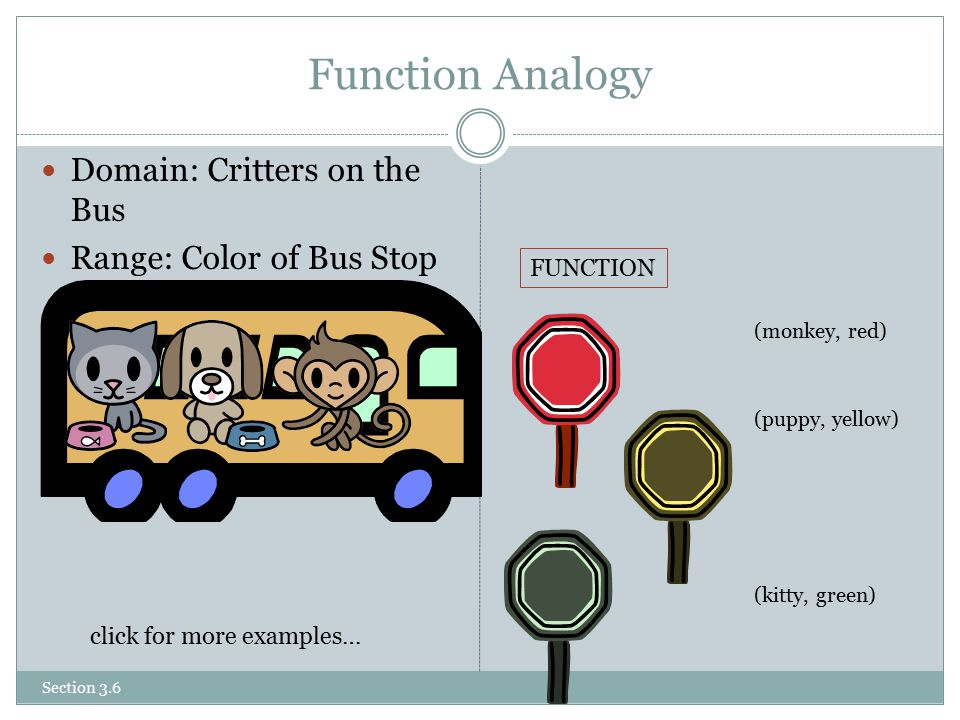 Function Analogy Domain: Critters on the Bus Range: Color of Bus Stop Section 3.6 (monkey, red) (puppy, yellow) (kitty, green) FUNCTION click for more examples…