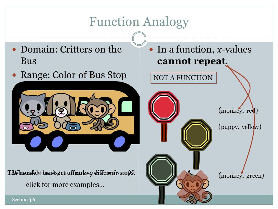 Function Analogy Domain: Critters on the Bus Range: Color of Bus Stop In a function, y-values can repeat.